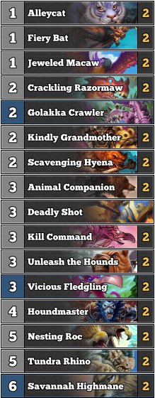 hearthstone build deck guide