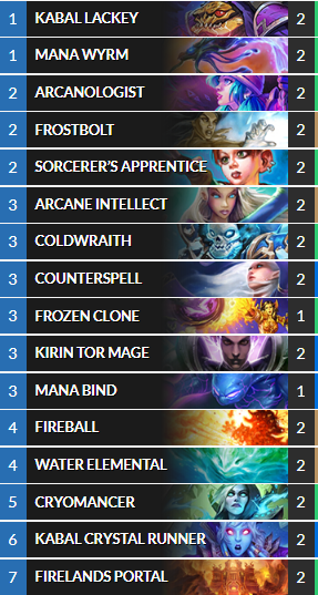 hearthstone secret mage decks
