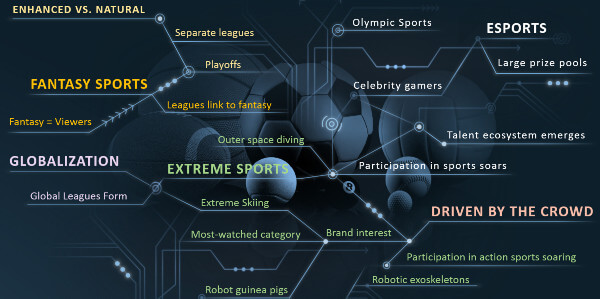 fantasy esports predictions betting platform best tips