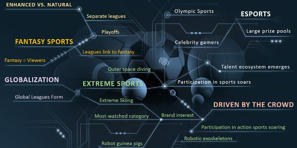 fantasy esports predictions betting platform best tips